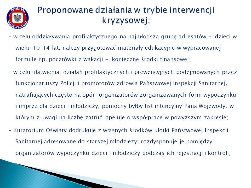 - w celu oddziaływania profilaktycznego na najmłodszą grupę adresatów - dzieci w wieku 10-14 lat, należy przygotować materiały edukacyjne w wypracowan