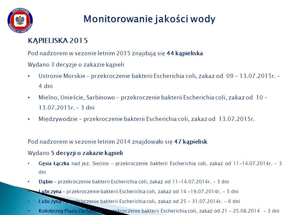 Monitorowanie jakości wody KĄPIELISKA 2015 Pod nadzorem w sezonie letnim 2015 znajdują się 44 kąpieliska Wydano 3 decyzje o zakazie kąpieli Ustronie Morskie - przekroczenie bakterii Escherichia coli, zakaz od 09 – 13.07.2015r.