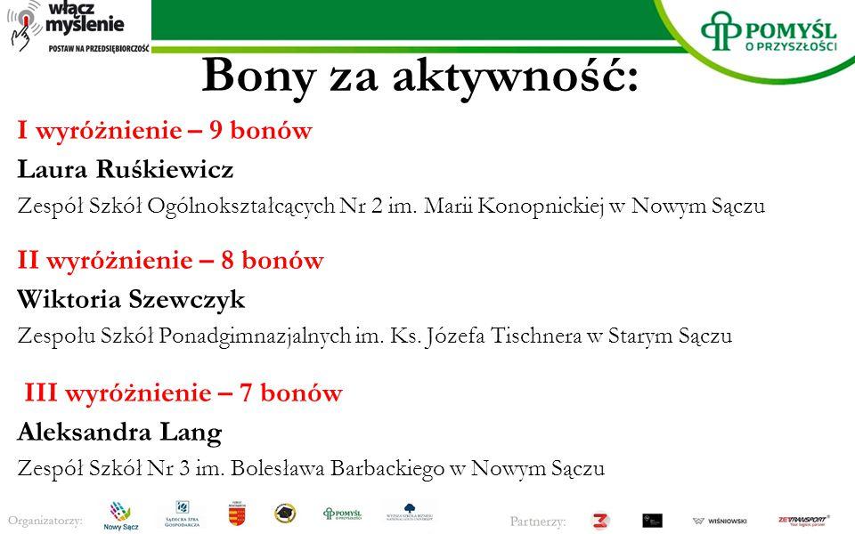 I wyróżnienie – 9 bonów Laura Ruśkiewicz Zespół Szkół Ogólnokształcących Nr 2 im.