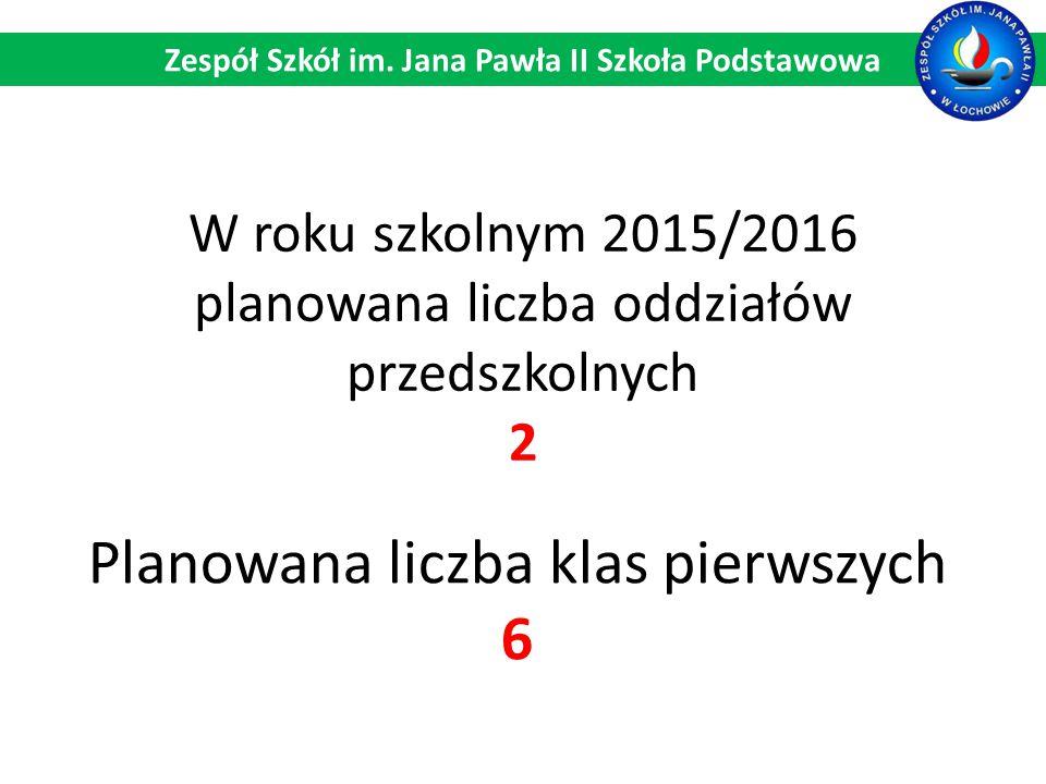W roku szkolnym 2015/2016 planowana liczba oddziałów przedszkolnych 2 Zespół Szkół im. Jana Pawła II Szkoła Podstawowa Planowana liczba klas pierwszyc