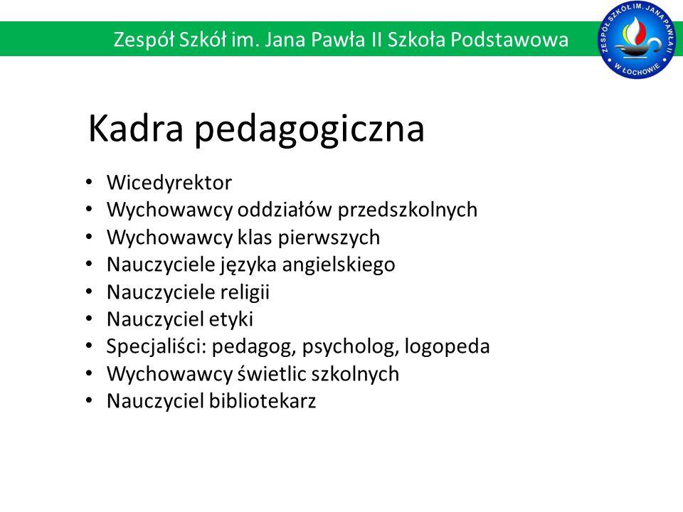Kadra pedagogiczna Zespół Szkół im.
