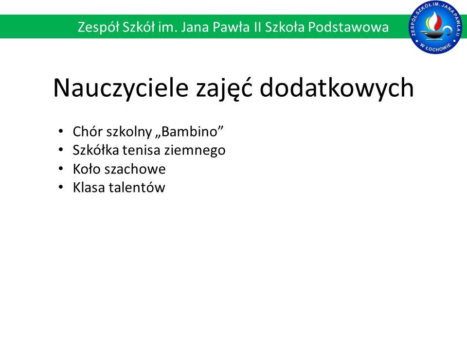 Nauczyciele zajęć dodatkowych Zespół Szkół im.