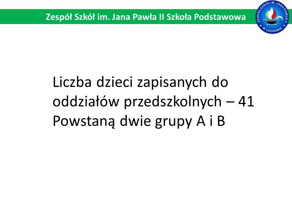 Liczba dzieci zapisanych do oddziałów przedszkolnych – 41 Powstaną dwie grupy A i B Zespół Szkół im. Jana Pawła II Szkoła Podstawowa