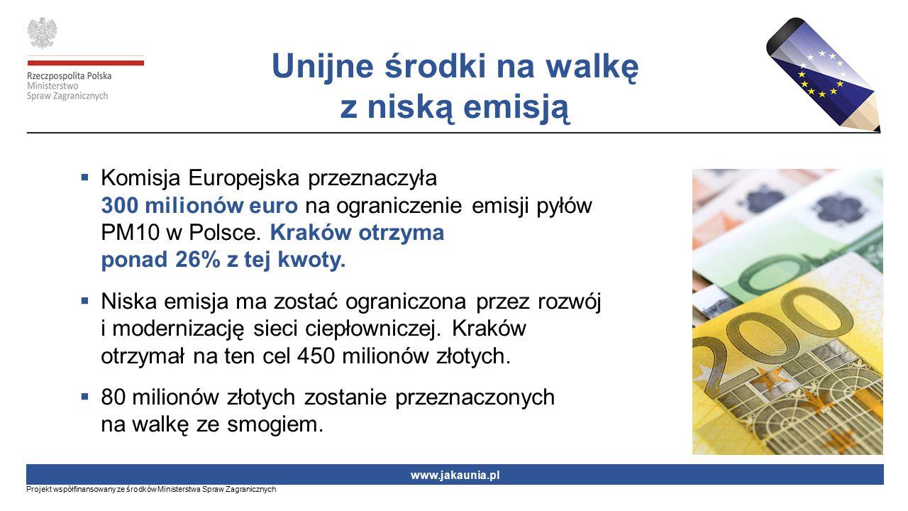  Komisja Europejska przeznaczyła 300 milionów euro na ograniczenie emisji pyłów PM10 w Polsce. Kraków otrzyma ponad 26% z tej kwoty.  Niska emisja m