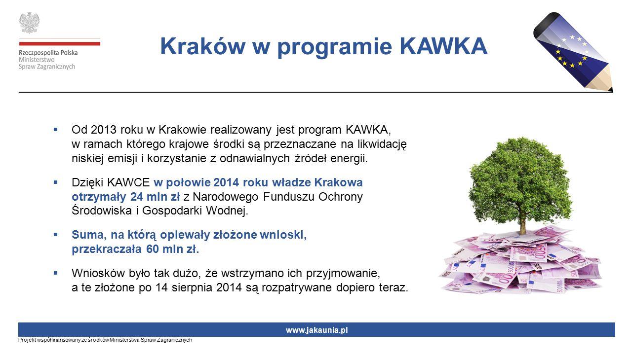  Od 2013 roku w Krakowie realizowany jest program KAWKA, w ramach którego krajowe środki są przeznaczane na likwidację niskiej emisji i korzystanie z