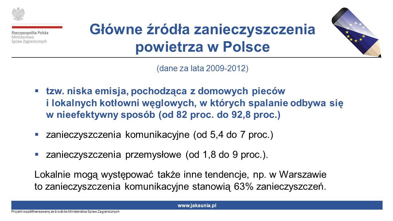 www.jakaunia.pl Marek Sowa Marszałek Województwa Małopolskiego Patronat honorowy: W trosce o czyste powietrze.
