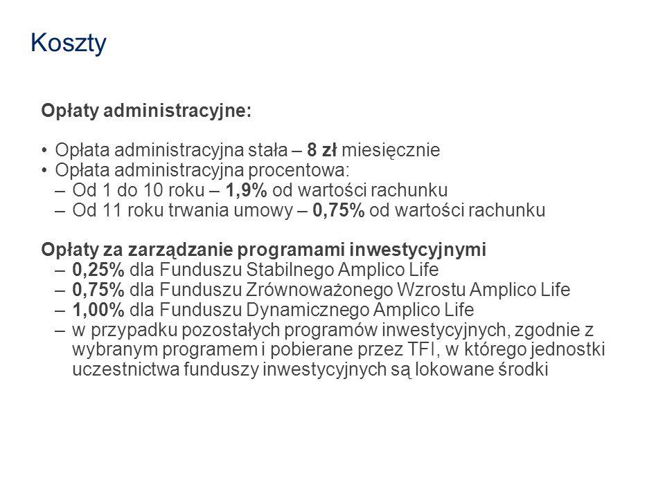 Koszty Opłaty administracyjne: Opłata administracyjna stała – 8 zł miesięcznie Opłata administracyjna procentowa: – Od 1 do 10 roku – 1,9% od wartości rachunku – Od 11 roku trwania umowy – 0,75% od wartości rachunku Opłaty za zarządzanie programami inwestycyjnymi – 0,25% dla Funduszu Stabilnego Amplico Life – 0,75% dla Funduszu Zrównoważonego Wzrostu Amplico Life – 1,00% dla Funduszu Dynamicznego Amplico Life – w przypadku pozostałych programów inwestycyjnych, zgodnie z wybranym programem i pobierane przez TFI, w którego jednostki uczestnictwa funduszy inwestycyjnych są lokowane środki