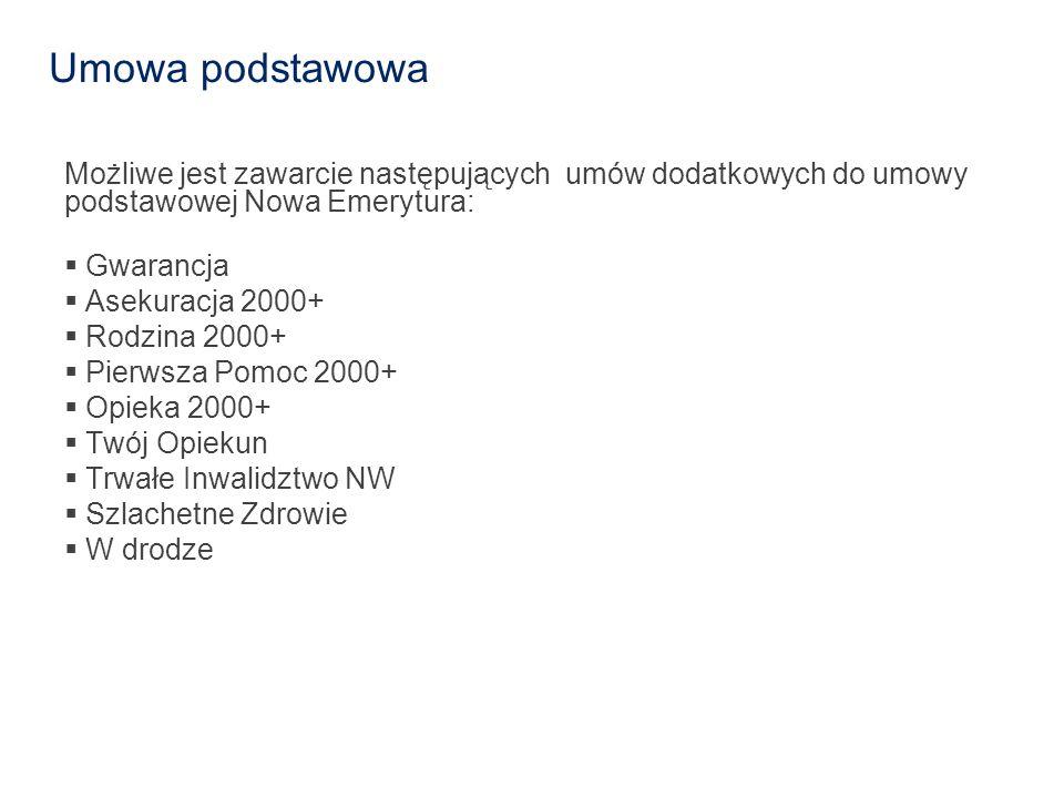 Umowa podstawowa Możliwe jest zawarcie następujących umów dodatkowych do umowy podstawowej Nowa Emerytura:  Gwarancja  Asekuracja 2000+  Rodzina 2000+  Pierwsza Pomoc 2000+  Opieka 2000+  Twój Opiekun  Trwałe Inwalidztwo NW  Szlachetne Zdrowie  W drodze