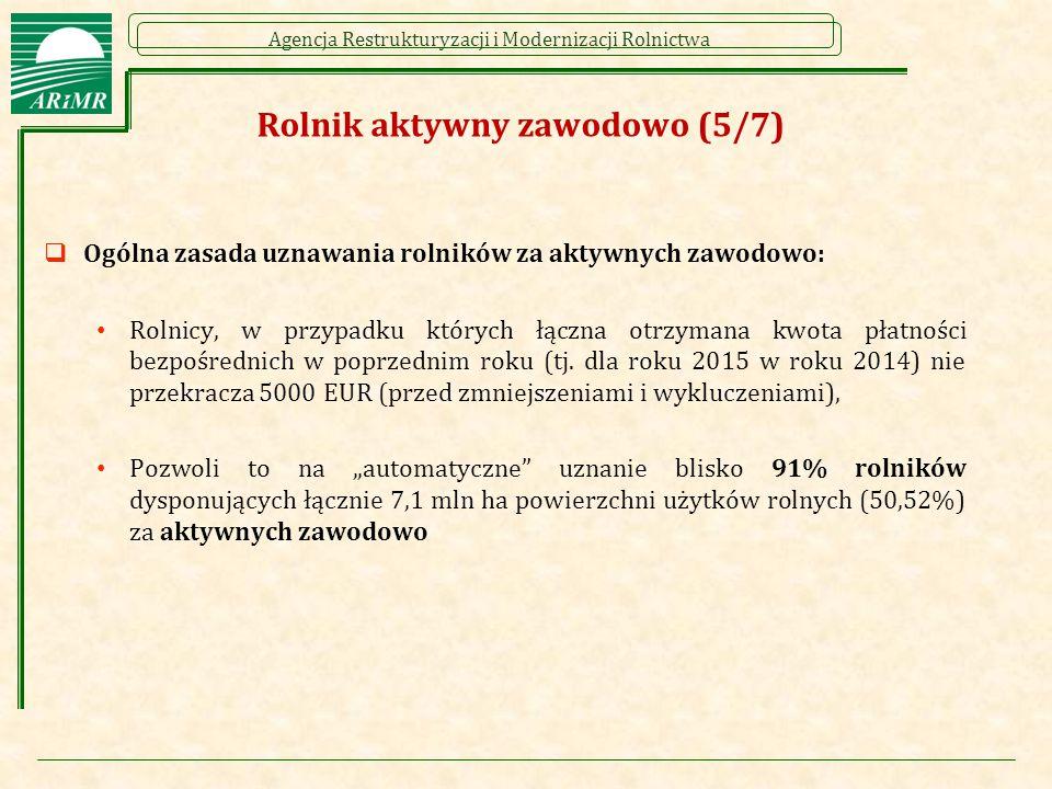 Agencja Restrukturyzacji i Modernizacji Rolnictwa Rolnik aktywny zawodowo (5/7)  Ogólna zasada uznawania rolników za aktywnych zawodowo: Rolnicy, w p