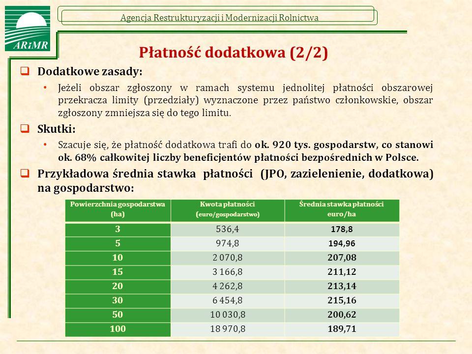 Agencja Restrukturyzacji i Modernizacji Rolnictwa Płatność dodatkowa (2/2)  Dodatkowe zasady: Jeżeli obszar zgłoszony w ramach systemu jednolitej pła