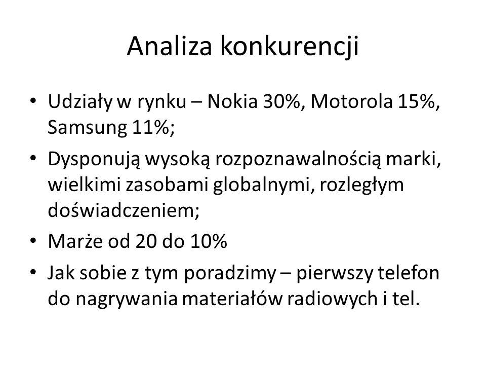 Analiza konkurencji Udziały w rynku – Nokia 30%, Motorola 15%, Samsung 11%; Dysponują wysoką rozpoznawalnością marki, wielkimi zasobami globalnymi, ro