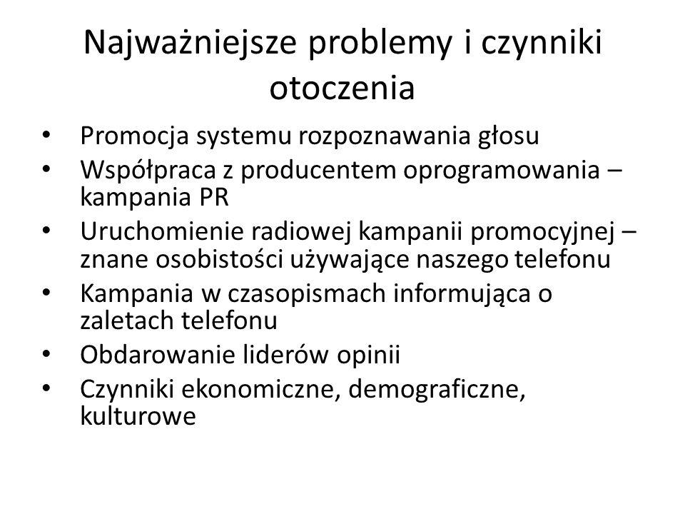 Najważniejsze problemy i czynniki otoczenia Promocja systemu rozpoznawania głosu Współpraca z producentem oprogramowania – kampania PR Uruchomienie ra