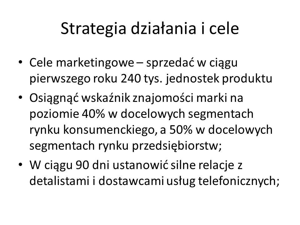 Strategia działania i cele Cele marketingowe – sprzedać w ciągu pierwszego roku 240 tys. jednostek produktu Osiągnąć wskaźnik znajomości marki na pozi