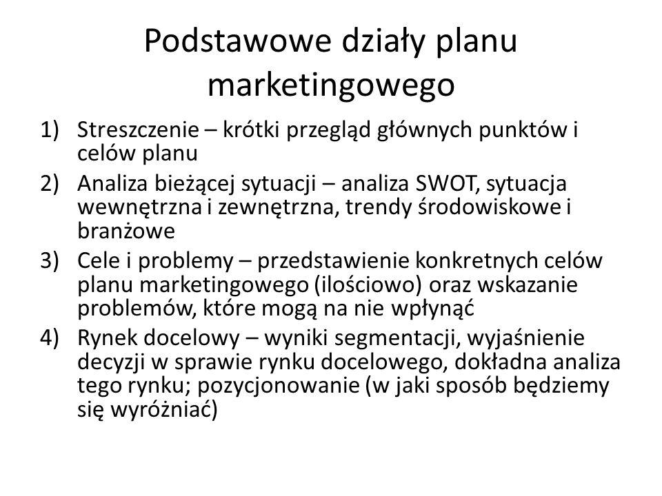Podstawowe działy planu marketingowego 1)Streszczenie – krótki przegląd głównych punktów i celów planu 2)Analiza bieżącej sytuacji – analiza SWOT, syt