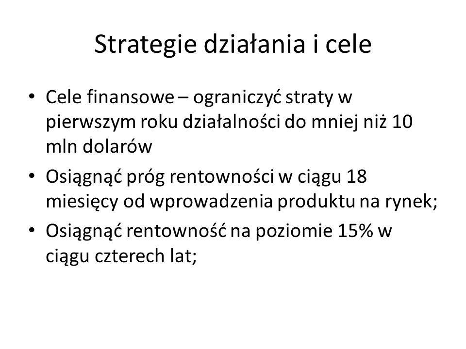 Strategie działania i cele Cele finansowe – ograniczyć straty w pierwszym roku działalności do mniej niż 10 mln dolarów Osiągnąć próg rentowności w ci