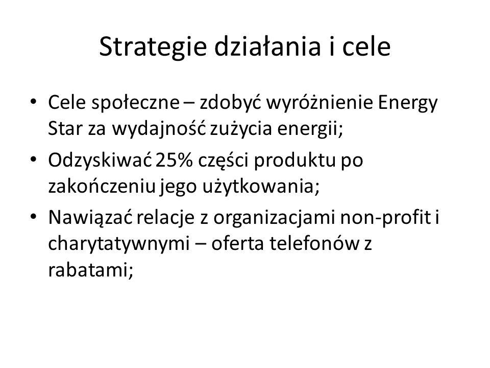 Strategie działania i cele Cele społeczne – zdobyć wyróżnienie Energy Star za wydajność zużycia energii; Odzyskiwać 25% części produktu po zakończeniu