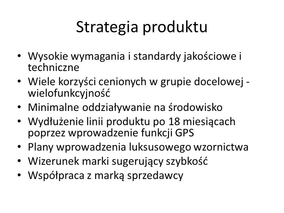Strategia produktu Wysokie wymagania i standardy jakościowe i techniczne Wiele korzyści cenionych w grupie docelowej - wielofunkcyjność Minimalne oddz