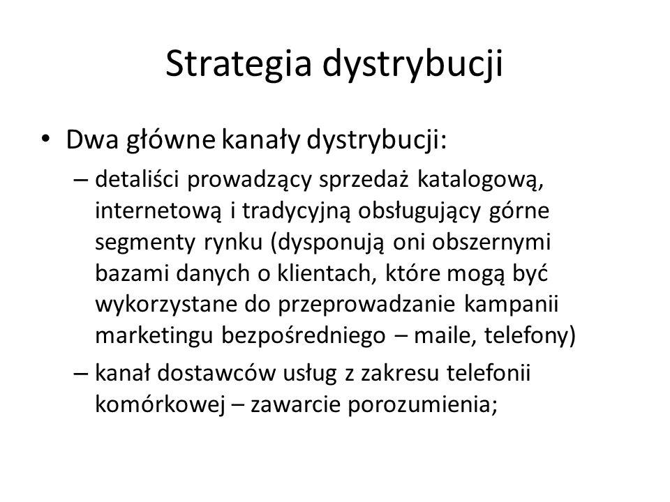 Strategia dystrybucji Dwa główne kanały dystrybucji: – detaliści prowadzący sprzedaż katalogową, internetową i tradycyjną obsługujący górne segmenty r