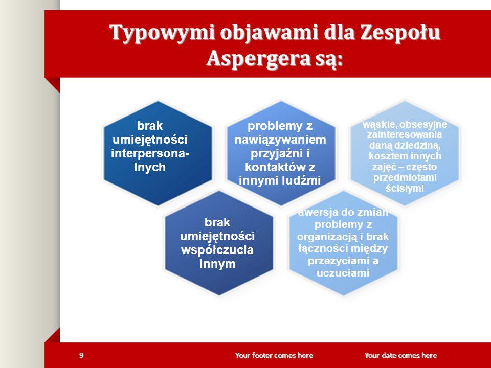 Your footer comes here 9Your date comes here Typowymi objawami dla Zespołu Aspergera są: brak umiejętności interpersona- lnych problemy z nawiązywanie