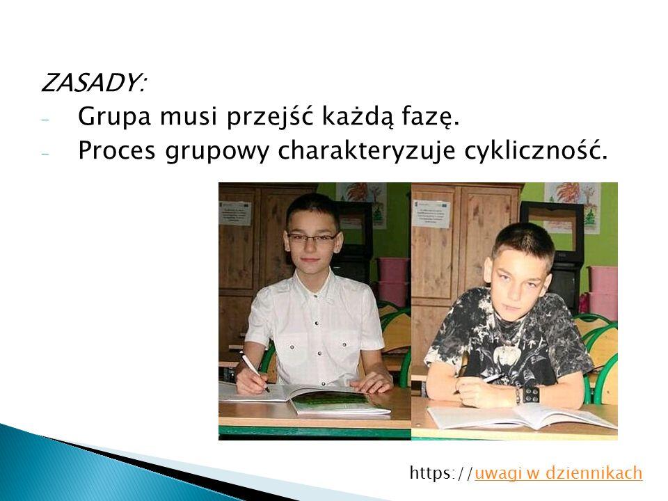 ZASADY: - Grupa musi przejść każdą fazę. - Proces grupowy charakteryzuje cykliczność.