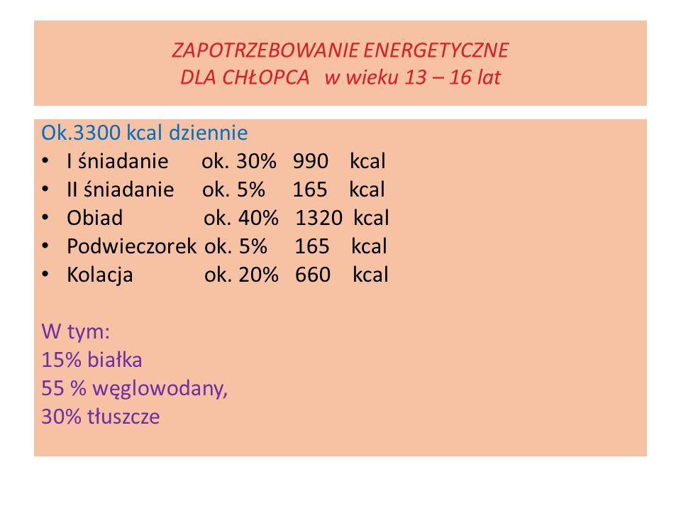 ZAPOTRZEBOWANIE ENERGETYCZNE DLA CHŁOPCA w wieku 13 – 16 lat Ok.3300 kcal dziennie I śniadanie ok. 30% 990 kcal II śniadanie ok. 5% 165 kcal Obiad ok.