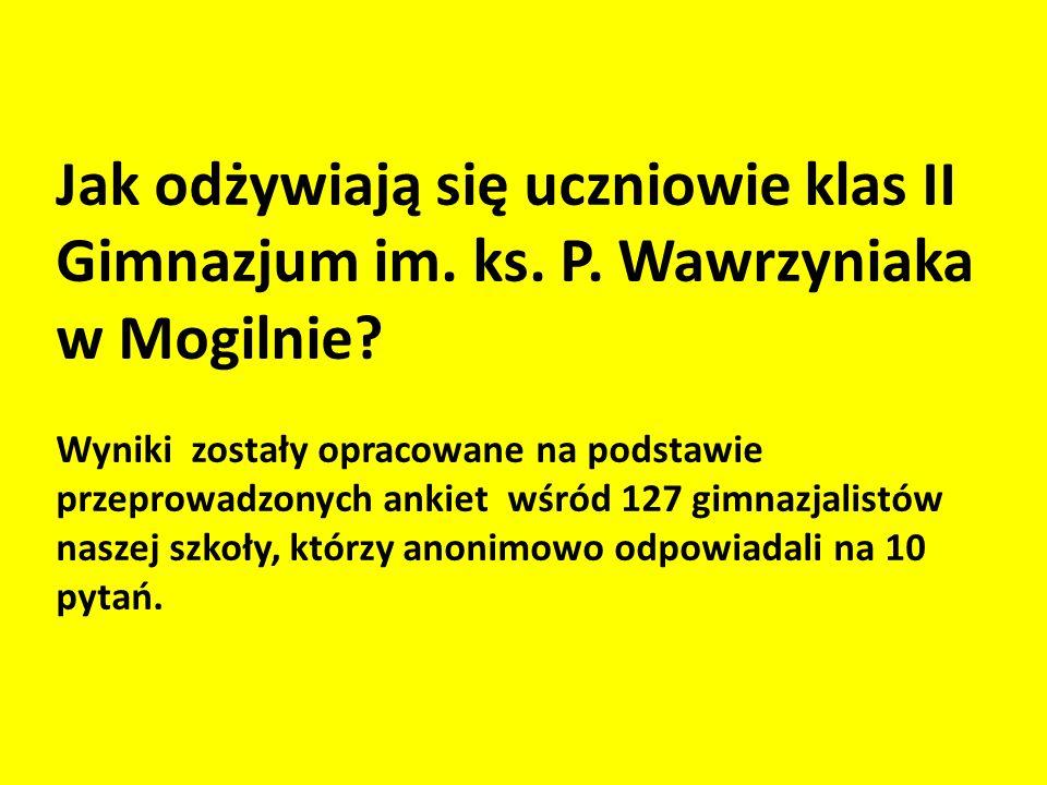 Jak odżywiają się uczniowie klas II Gimnazjum im. ks. P. Wawrzyniaka w Mogilnie? Wyniki zostały opracowane na podstawie przeprowadzonych ankiet wśród