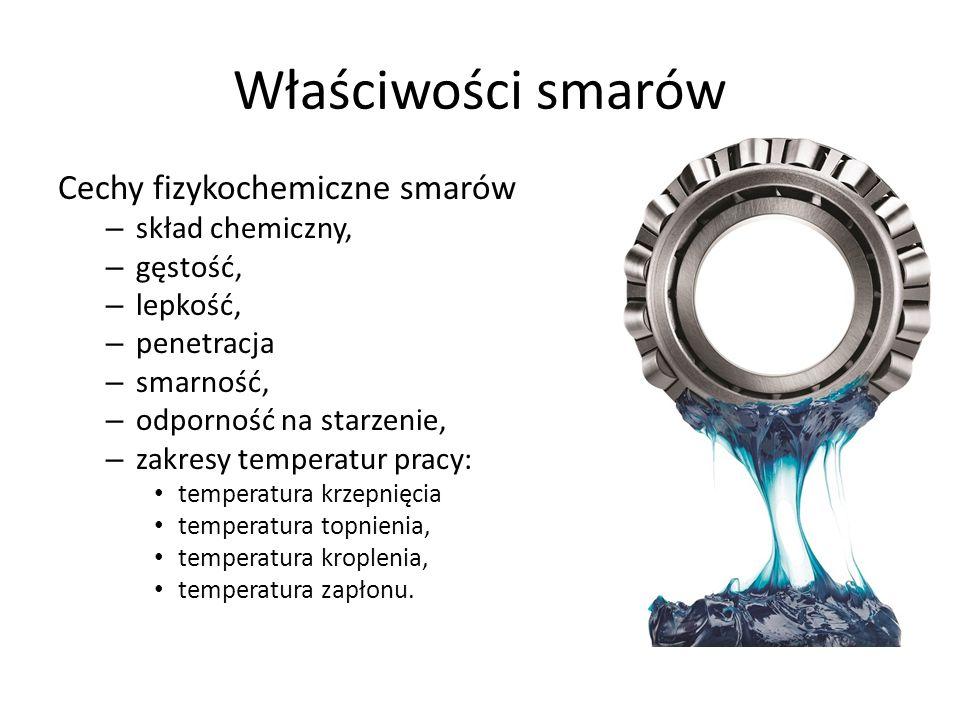 Właściwości smarów Cechy fizykochemiczne smarów – skład chemiczny, – gęstość, – lepkość, – penetracja – smarność, – odporność na starzenie, – zakresy temperatur pracy: temperatura krzepnięcia temperatura topnienia, temperatura kroplenia, temperatura zapłonu.