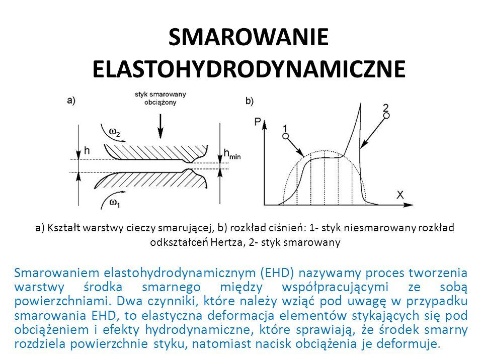 SMAROWANIE ELASTOHYDRODYNAMICZNE Smarowaniem elastohydrodynamicznym (EHD) nazywamy proces tworzenia warstwy środka smarnego między współpracującymi ze