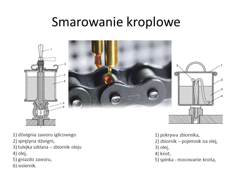 Smarowanie kroplowe 1) dźwignia zaworu iglicowego 2) sprężyna dźwigni, 3) tulejka szklana – zbiornik oleju 4) olej, 5) gniazdo zaworu, 6) wziernik. 1)