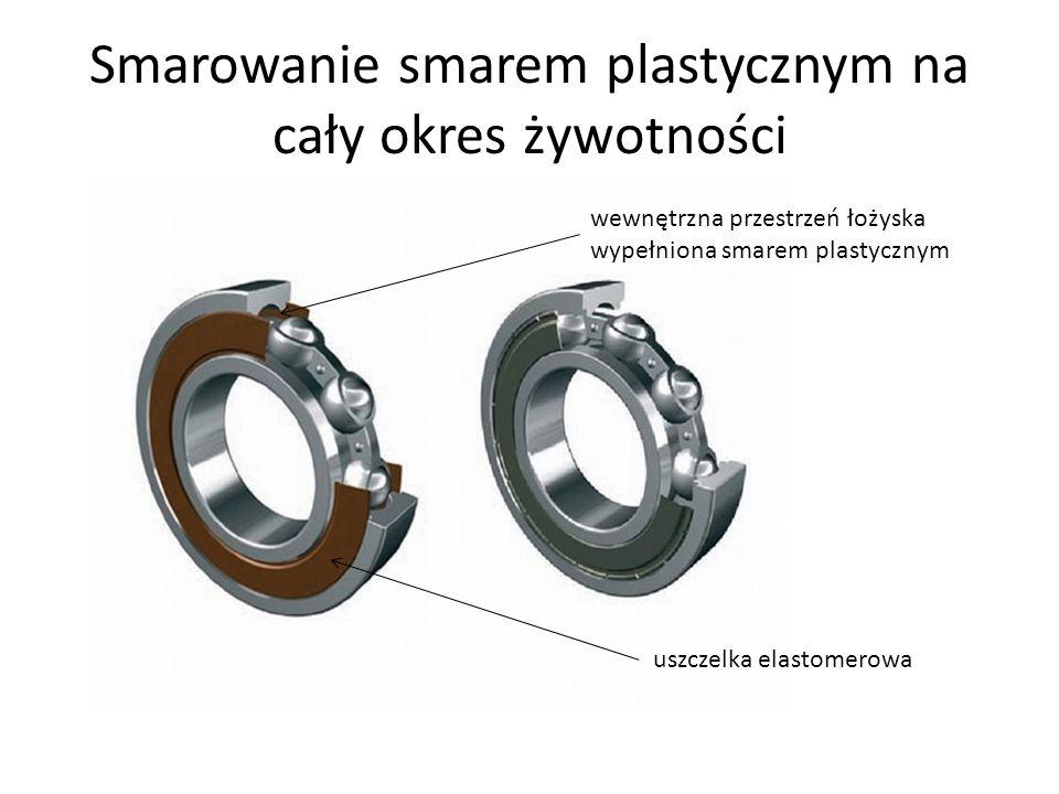 Smarowanie smarem plastycznym na cały okres żywotności wewnętrzna przestrzeń łożyska wypełniona smarem plastycznym uszczelka elastomerowa