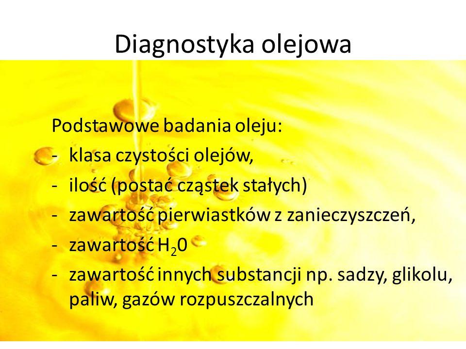Podstawowe badania oleju: -klasa czystości olejów, -ilość (postać cząstek stałych) -zawartość pierwiastków z zanieczyszczeń, -zawartość H 2 0 -zawartość innych substancji np.