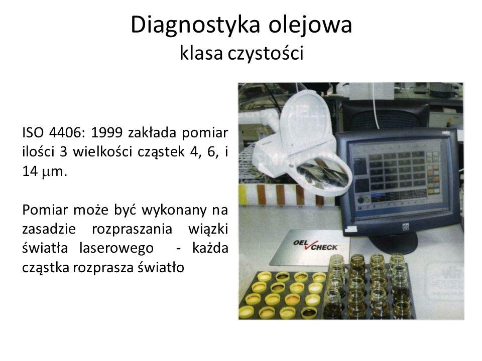 Diagnostyka olejowa klasa czystości ISO 4406: 1999 zakłada pomiar ilości 3 wielkości cząstek 4, 6, i 14  m. Pomiar może być wykonany na zasadzie rozp