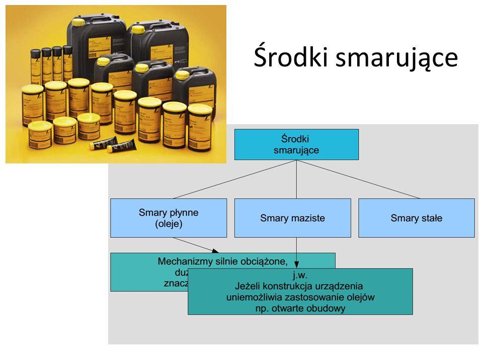 Środki smarujące – smary plastyczne Smary plastyczne są środkami smarowymi otrzymywanymi przez zagęszczenie olejów smarowych do stałej lub półstałej konsystencji za pomocą tzw.