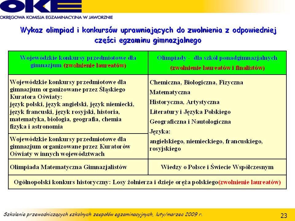 Szkolenie przewodniczących szkolnych zespołów egzaminacyjnych, luty/marzec 2009 r. 23