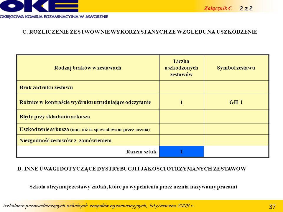 Szkolenie przewodniczących szkolnych zespołów egzaminacyjnych, luty/marzec 2009 r.