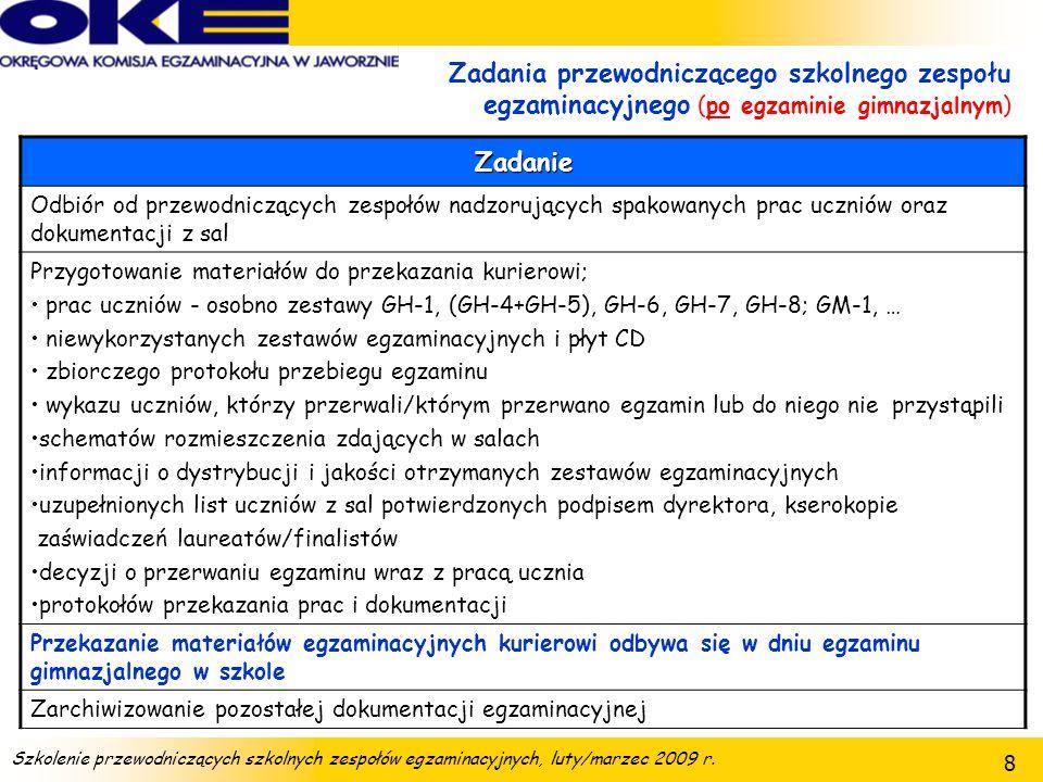 Szkolenie przewodniczących szkolnych zespołów egzaminacyjnych, luty/marzec 2009 r. 39 Załącznik E