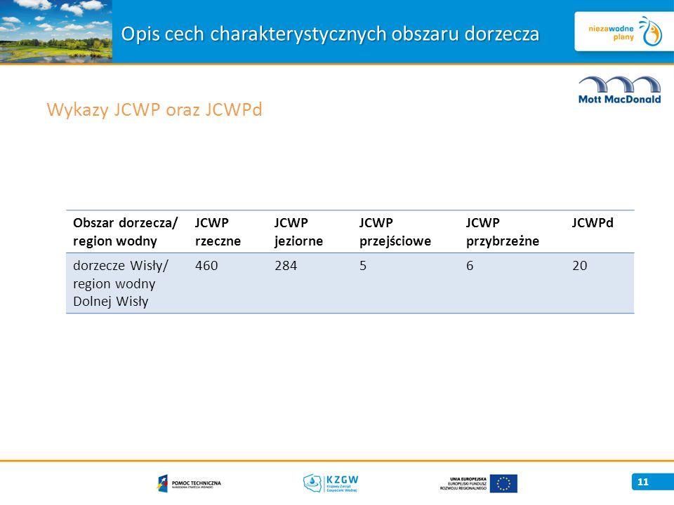 Obszar dorzecza/ region wodny JCWP rzeczne JCWP jeziorne JCWP przejściowe JCWP przybrzeżne JCWPd dorzecze Wisły/ region wodny Dolnej Wisły 4602845620 11 Wykazy JCWP oraz JCWPd Opis cech charakterystycznych obszaru dorzecza