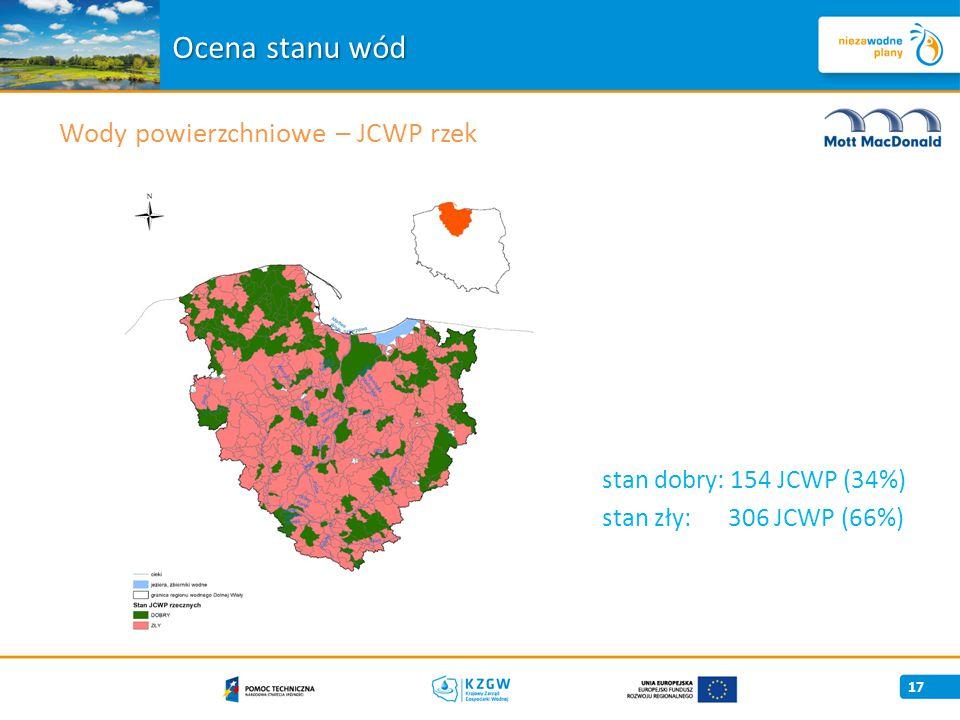 Ocena stanu wód stan dobry: 154 JCWP (34%) stan zły: 306 JCWP (66%) 17 Wody powierzchniowe – JCWP rzek