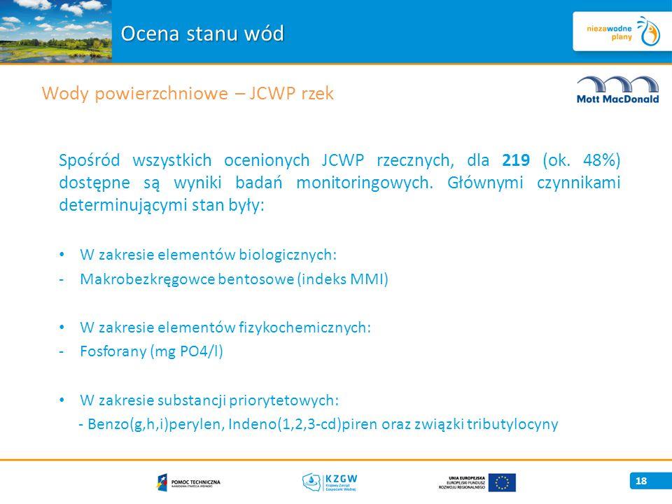 Spośród wszystkich ocenionych JCWP rzecznych, dla 219 (ok.