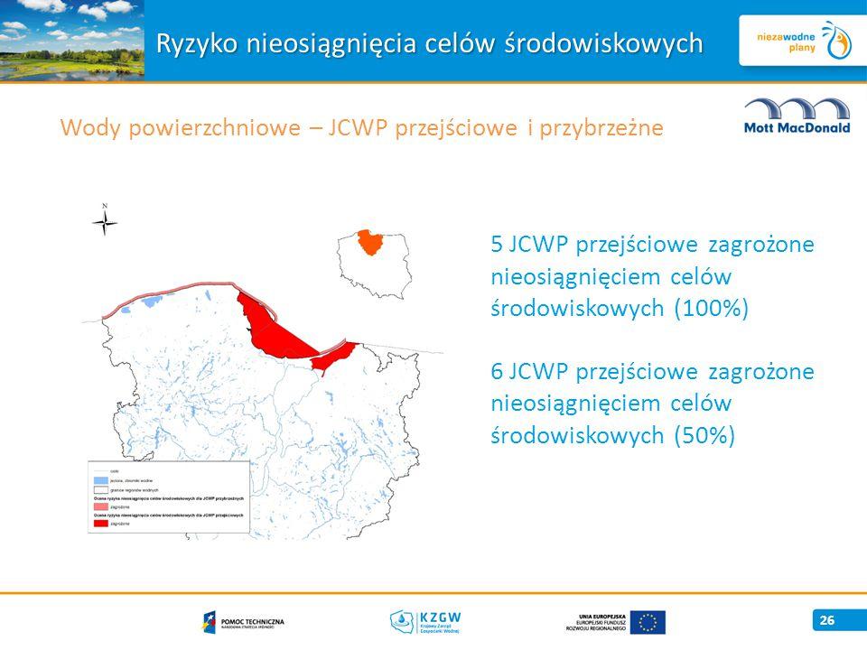26 5 JCWP przejściowe zagrożone nieosiągnięciem celów środowiskowych (100%) 6 JCWP przejściowe zagrożone nieosiągnięciem celów środowiskowych (50%) Wody powierzchniowe – JCWP przejściowe i przybrzeżne Ryzyko nieosiągnięcia celów środowiskowych
