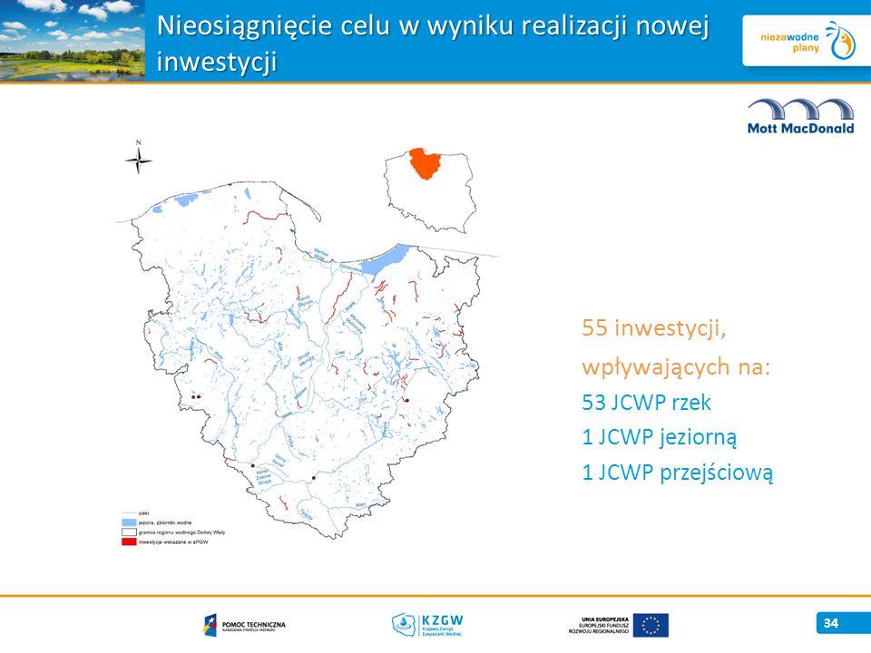 Nieosiągnięcie celu w wyniku realizacji nowej inwestycji 34 55 inwestycji, wpływających na: 53 JCWP rzek 1 JCWP jeziorną 1 JCWP przejściową