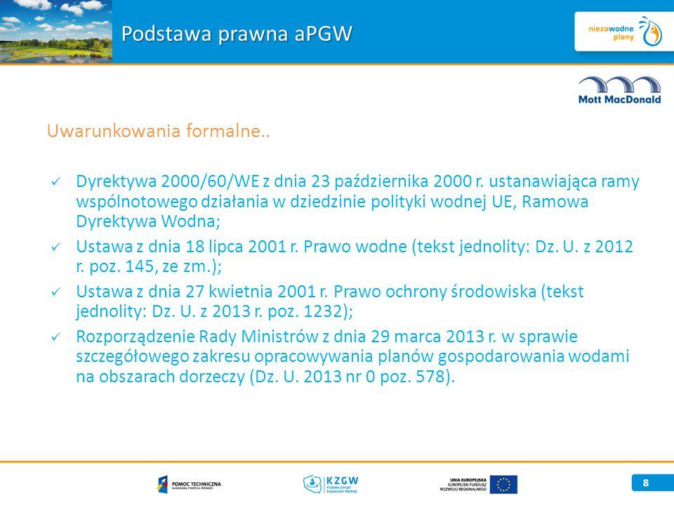 Podstawa prawna aPGW Dyrektywa 2000/60/WE z dnia 23 października 2000 r.