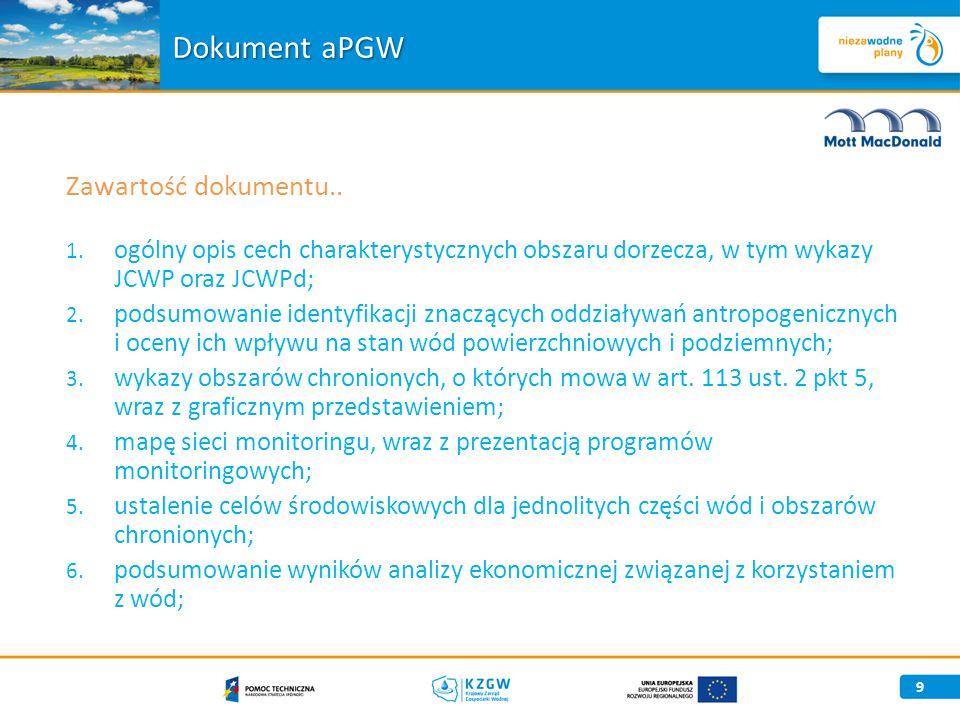 Dla JCWP jeziornych ocenionych na podstawie wyników badań monitoringowych (102 JCWP), głównymi czynnikami determinującymi stan były: 20 Wody powierzchniowe – JCWP jezior Ocena stanu wód W zakresie elementów biologicznych: -Indeks PMPL W zakresie elementów fizykochemicznych: -% O2 w hypolimnionie W zakresie elementów determinujących stan chemiczny: -Indeno(1,2,3-cd)piren