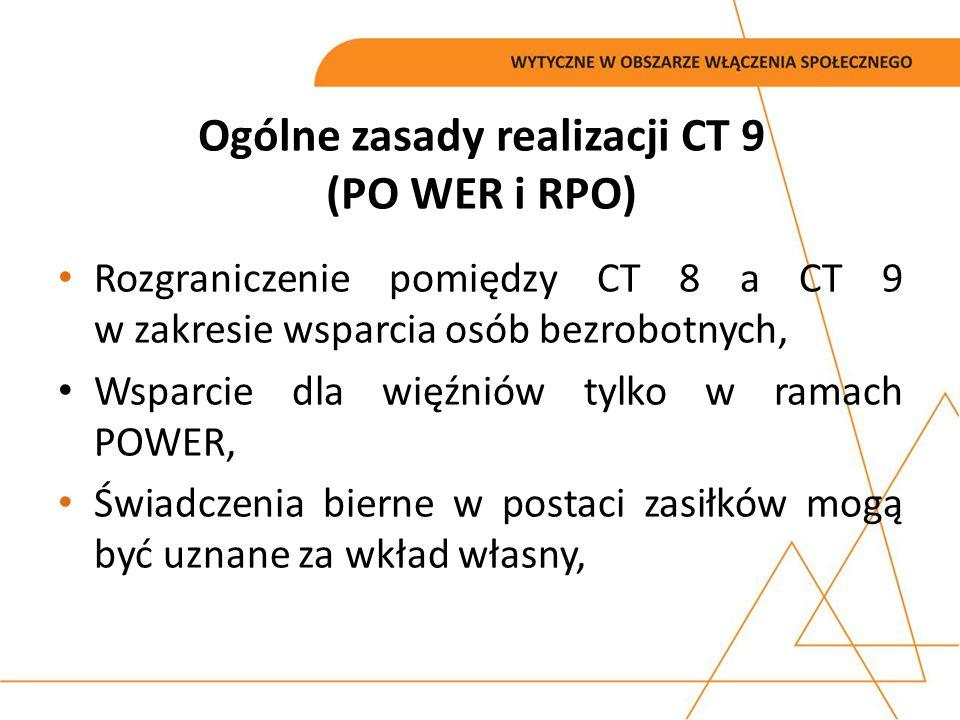 Ogólne zasady realizacji CT 9 (PO WER i RPO) Rozgraniczenie pomiędzy CT 8 a CT 9 w zakresie wsparcia osób bezrobotnych, Wsparcie dla więźniów tylko w