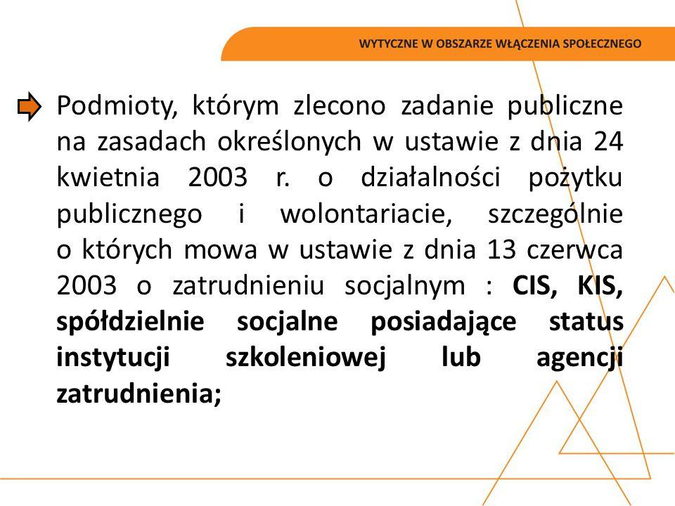 Podmioty, którym zlecono zadanie publiczne na zasadach określonych w ustawie z dnia 24 kwietnia 2003 r. o działalności pożytku publicznego i wolontari