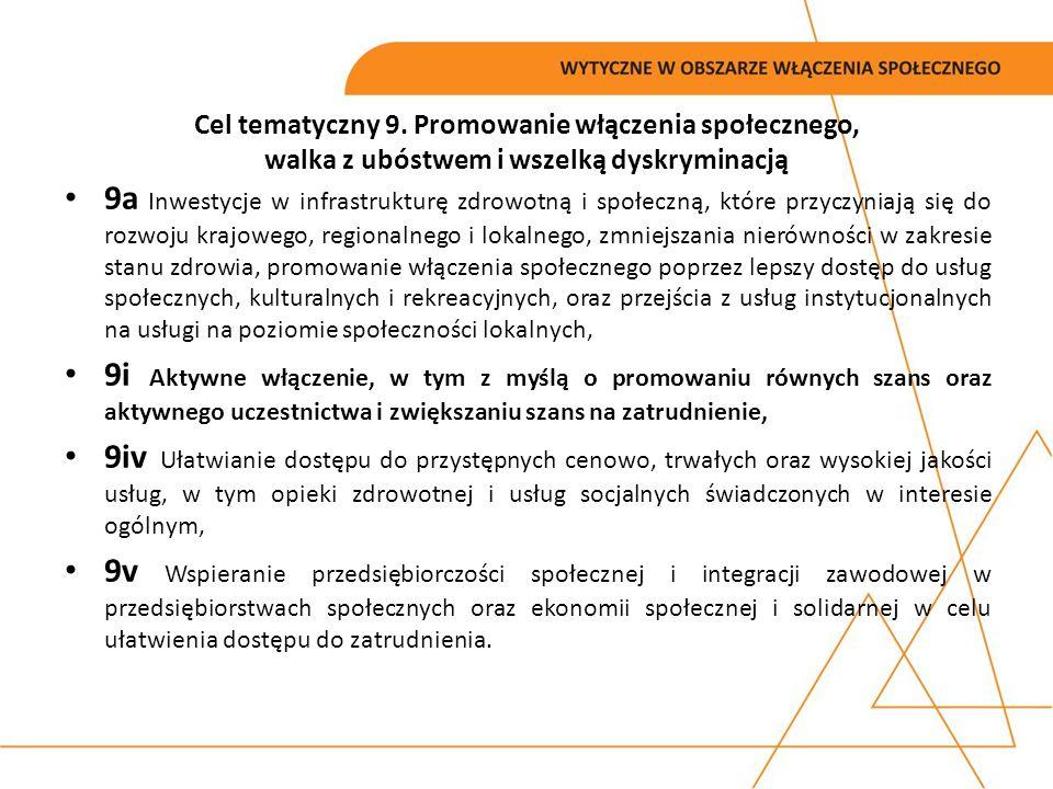 Cel tematyczny 9. Promowanie włączenia społecznego, walka z ubóstwem i wszelką dyskryminacją 9a Inwestycje w infrastrukturę zdrowotną i społeczną, któ