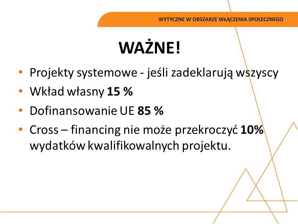 WAŻNE! Projekty systemowe - jeśli zadeklarują wszyscy Wkład własny 15 % Dofinansowanie UE 85 % Cross – financing nie może przekroczyć 10% wydatków kwa