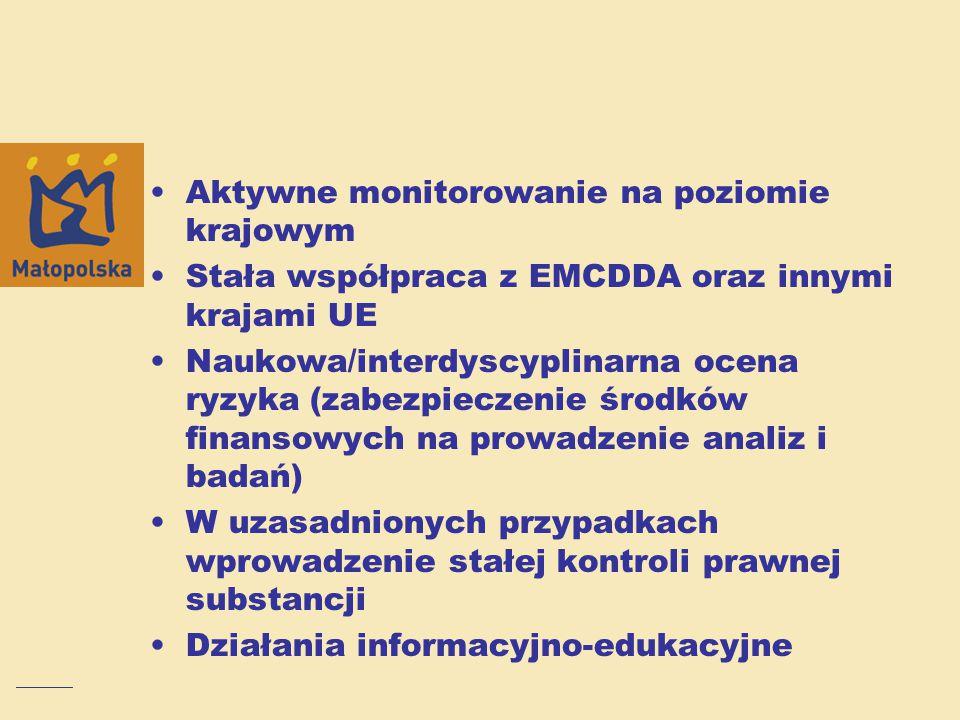 Aktywne monitorowanie na poziomie krajowym Stała współpraca z EMCDDA oraz innymi krajami UE Naukowa/interdyscyplinarna ocena ryzyka (zabezpieczenie śr