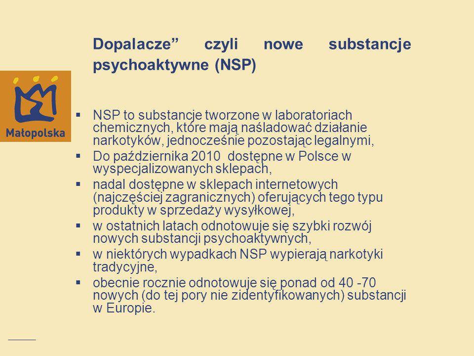 """Dopalacze"""" czyli nowe substancje psychoaktywne (NSP)  NSP to substancje tworzone w laboratoriach chemicznych, które mają naśladować działanie narkoty"""