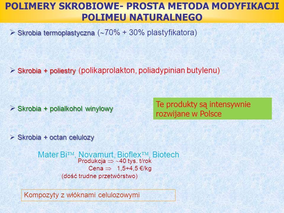 POLIMERY SKROBIOWE- PROSTA METODA MODYFIKACJI POLIMEU NATURALNEGO Skrobia termoplastyczna  Skrobia termoplastyczna (  70% + 30% plastyfikatora) Skro